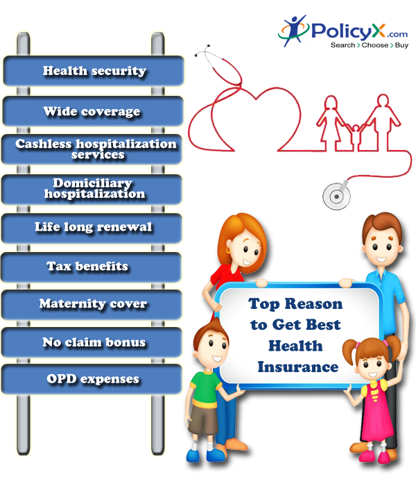 Top-Reason-To-Get-Best-Health-Insurance