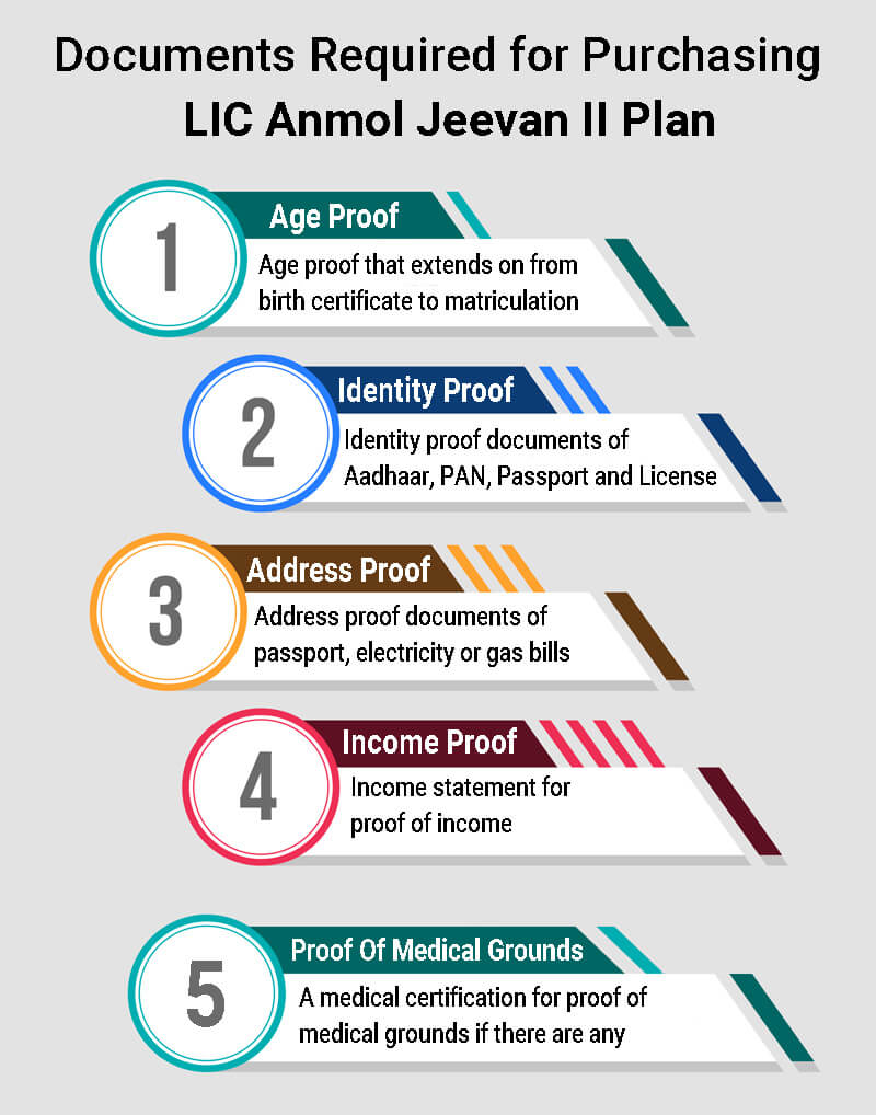 Benefits LIC New Endowment